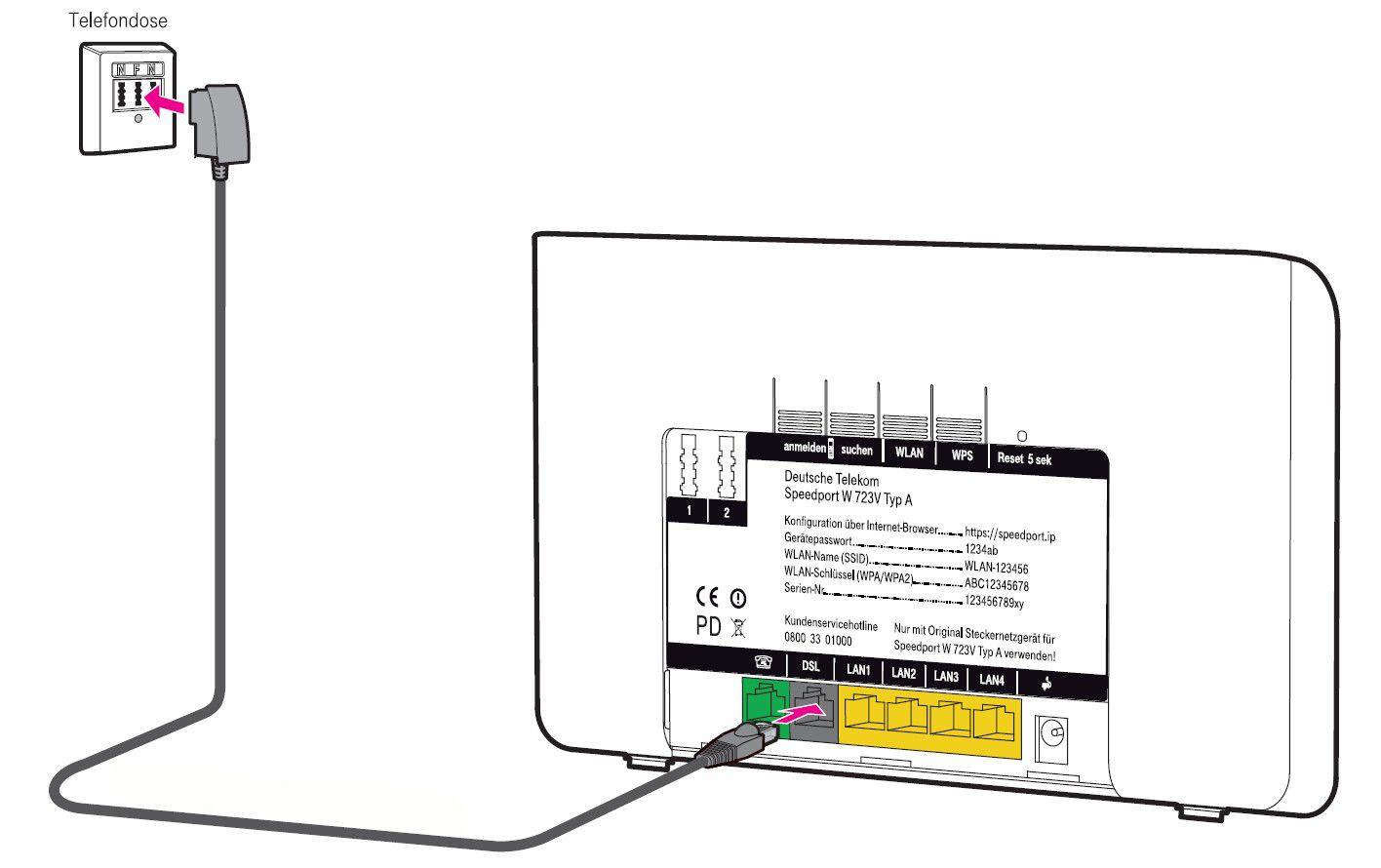 ip telefonanschluss das sind die vor und nachteile pc. Black Bedroom Furniture Sets. Home Design Ideas