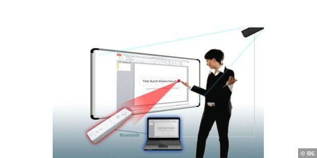 Whiteboard Selber Bauen interaktives whiteboard zum selberbauen pc welt