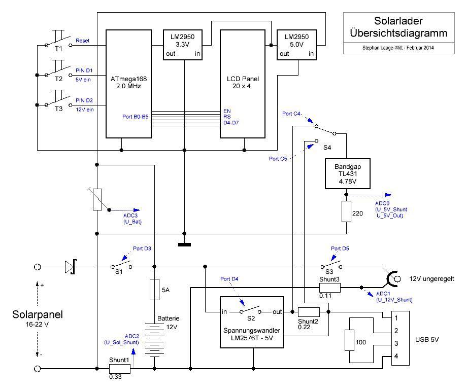 Für Bastler: Solarpanel wird Solarlader - PC-WELT
