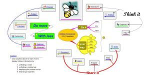 Mindmapping: Freeplane