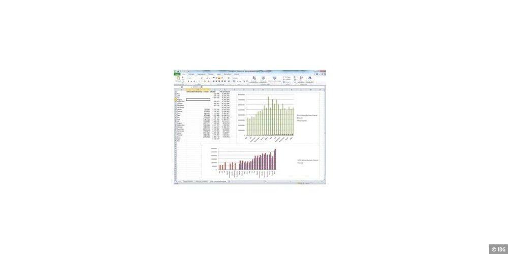 Saldoentwicklung grafisch anzeigen - PC-WELT