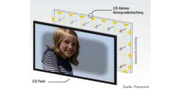 alles ber led tvs pc welt. Black Bedroom Furniture Sets. Home Design Ideas