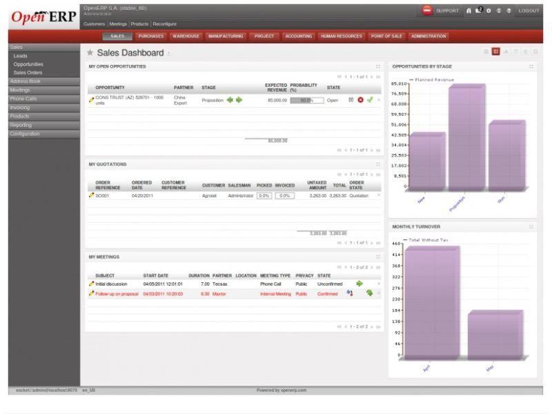 Top Open Source ERP Software Solutions