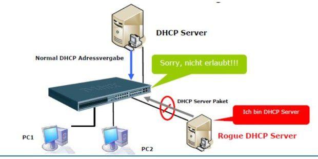 Unerlaubt installierte DHCP-Server stören den Netzbetrieb.