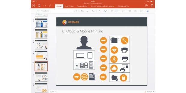 Office for iPad und Thinprint Cloud Printer