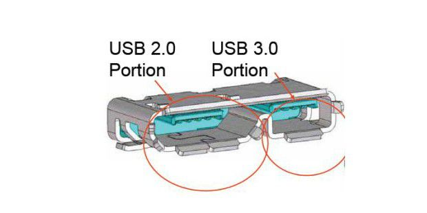 USB-3.0-Stecker vom Typ Micro-USB