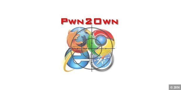 Pwn2Own - Browser im Fadenkreuz