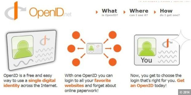 OpenID Foundation