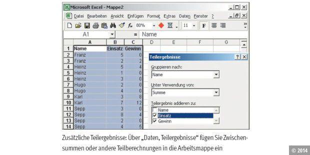 Gesamtergebnis Berechnen : excel 97 2003 zwischenergebnisse berechnen pc welt ~ Themetempest.com Abrechnung