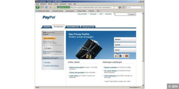 Paypal Privatkonto