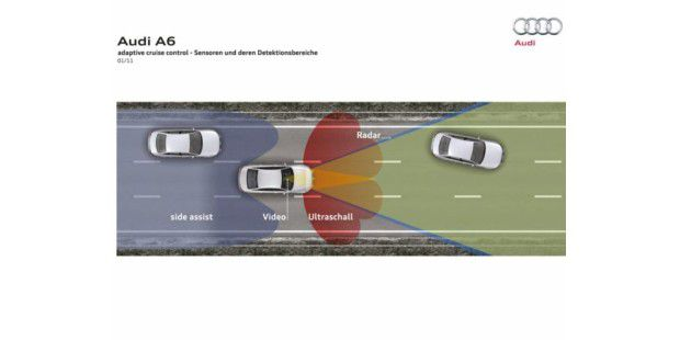 Audis automatische Abstandsregelung ?Adaptive Cruise Control? mit Stop & Go-Funktion