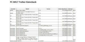 PC-WELT Treiber-Datenbank