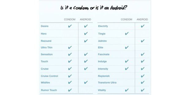 Is it a condom or is it an Android?
