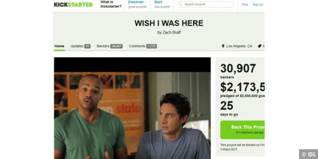 Kickstarter-Projekt Wish I Was Here