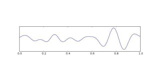 Dem Bereich Schläfrigkeit und der Einschlaf-beziehungsweise Aufwachphase zugeordnet sind die Theta-Wellen, dieim Frequenz-Bereich von 4 Hz bis 8 Hz gemessen werden.