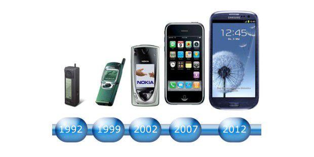 Wie alles begann: Die Geschichte des Smartphones