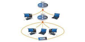 PC-WELT-VLAN