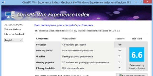 Win Experience Index