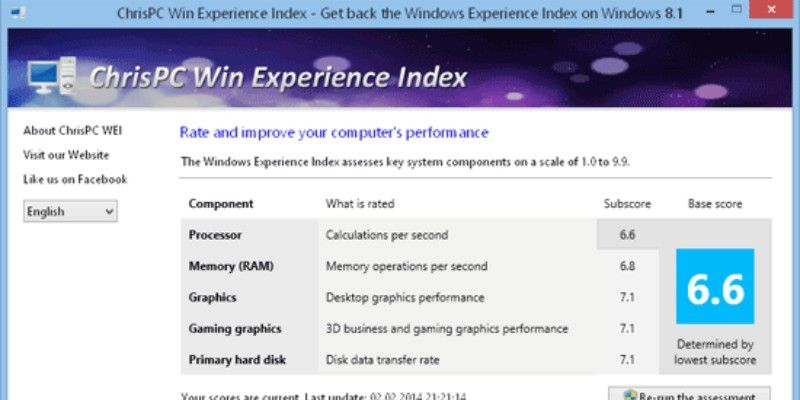 Win Experience Index - PC-WELT