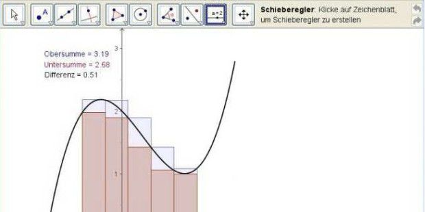 Mathematik-Software: GeoGebra