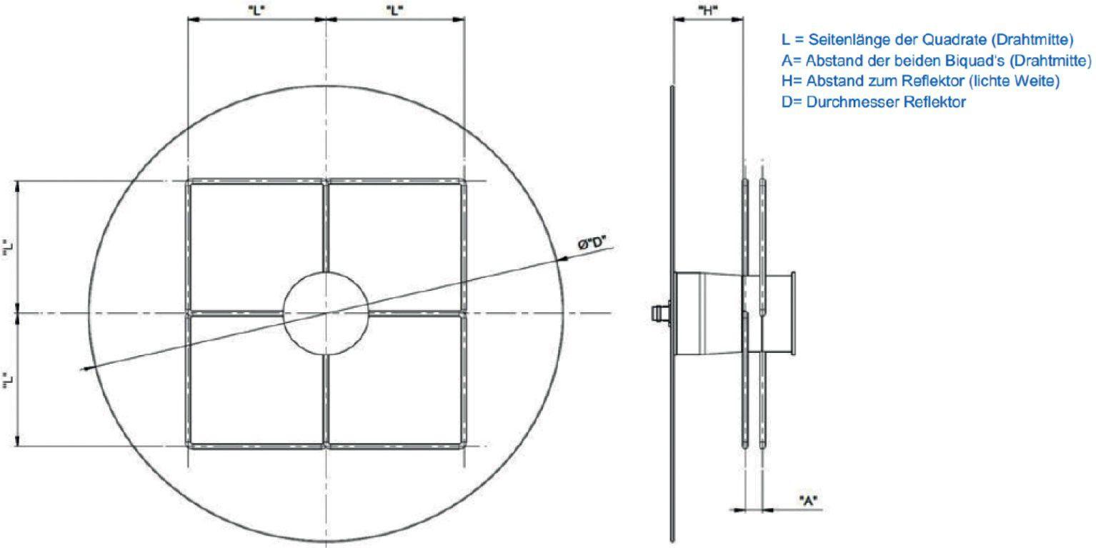 lte antenne f r 20 euro selbst bauen so geht 39 s pc welt. Black Bedroom Furniture Sets. Home Design Ideas