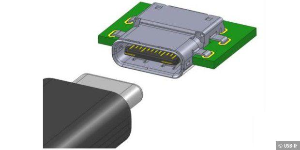 USB Type C - einfacher, schneller, stärker, flexibler - PC-WELT