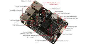 Odroid-C2: 40-Dollar-PC mit mehr Leistung als Pi 2