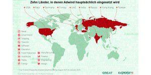 Adwind-Malware attackiert über 400.000 Nutzer