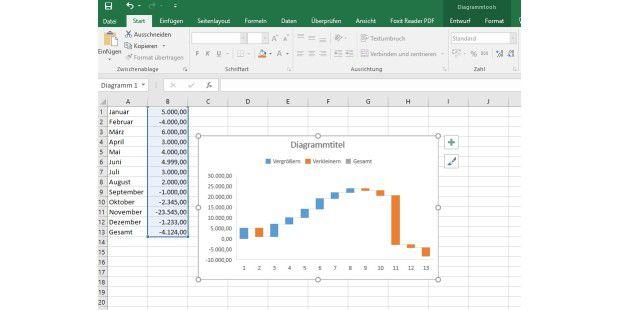 Moderne Diagramme In Excel 2016 Erstellen