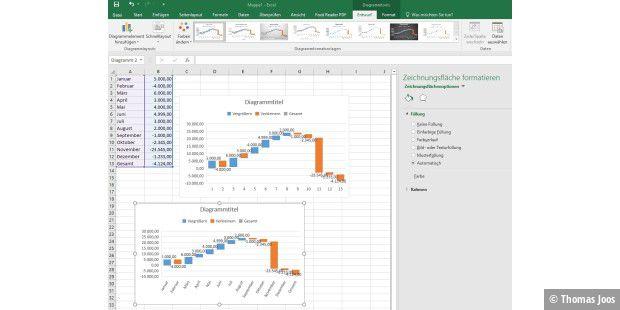 Moderne Diagramme in Excel 2016 erstellen - PC-WELT