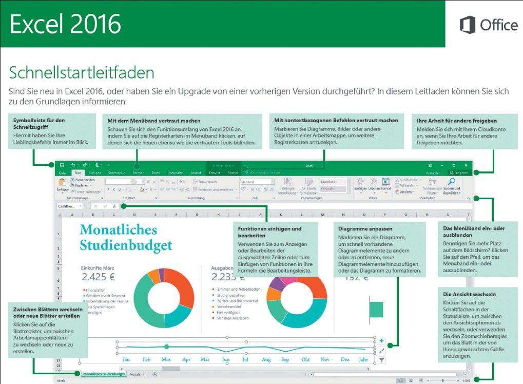 microsoft word tips and tricks 2016 pdf