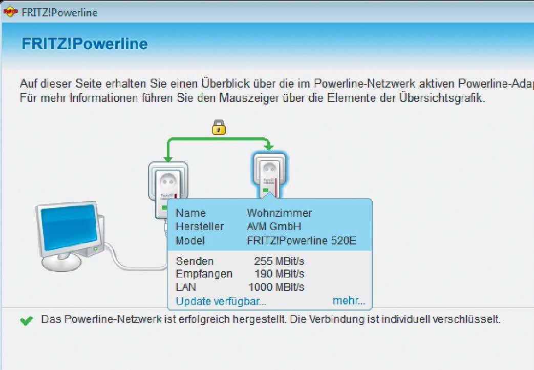 Charmant Heimnetzwerk Konfigurationsdiagramm Fotos - Der Schaltplan ...