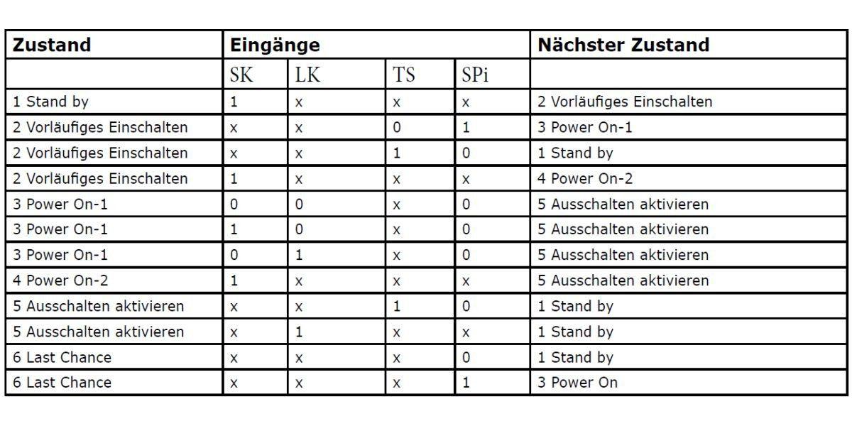 Nett Einschaltdiagramm Ein Fotos - Elektrische Schaltplan-Ideen ...