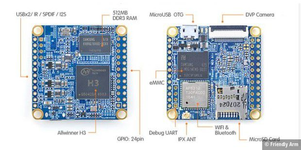 Layout & Funktionen des NanoPi NEO Air