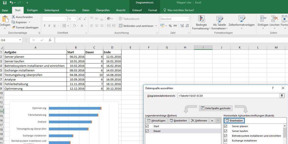 Gantt-diagramm In Excel Erstellen - So Geht U0026 39 S