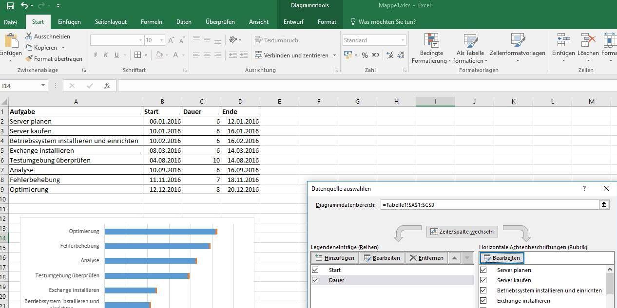 Gantt Diagramm In Excel Erstellen So Geht S Pc Welt