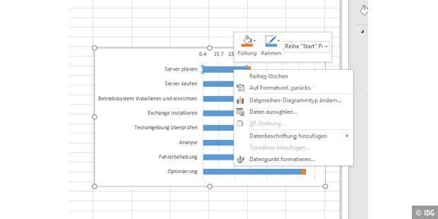 Gantt-Diagramm in Excel erstellen - so geht\'s - PC-WELT