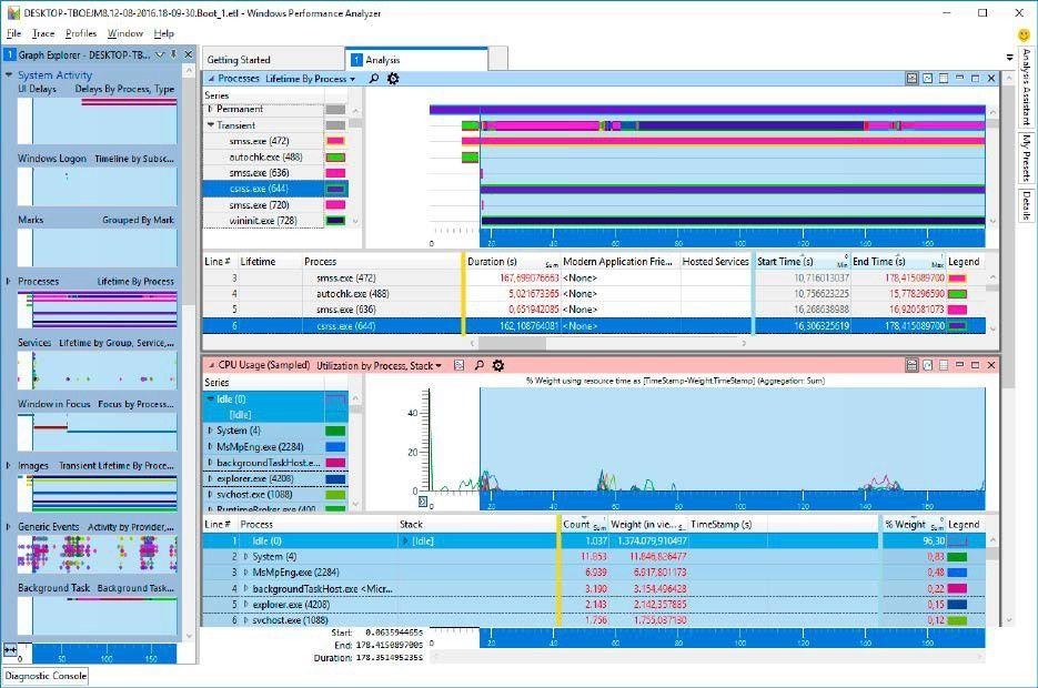 Wunderbar Software Für Elektrische Liniendiagramme Ideen ...