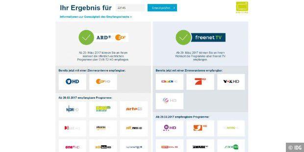 Dvb T2 Empfang Karte 2019.Dvb T2 Hd Receiver Technik Kosten Und Sender Pc Welt