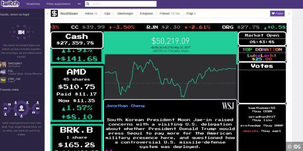 Twitch Börse