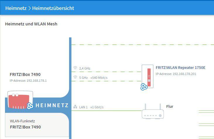 Mesh Beste Signalqualitat Durch Gemeinsames Wlan Aus Router