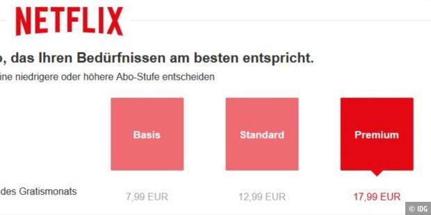 Abo Netflix