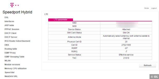 Telekom Lte Netzabdeckung Karte.Check Mit Diesem Lte Sendemast Sind Sie Verbunden Pc Welt