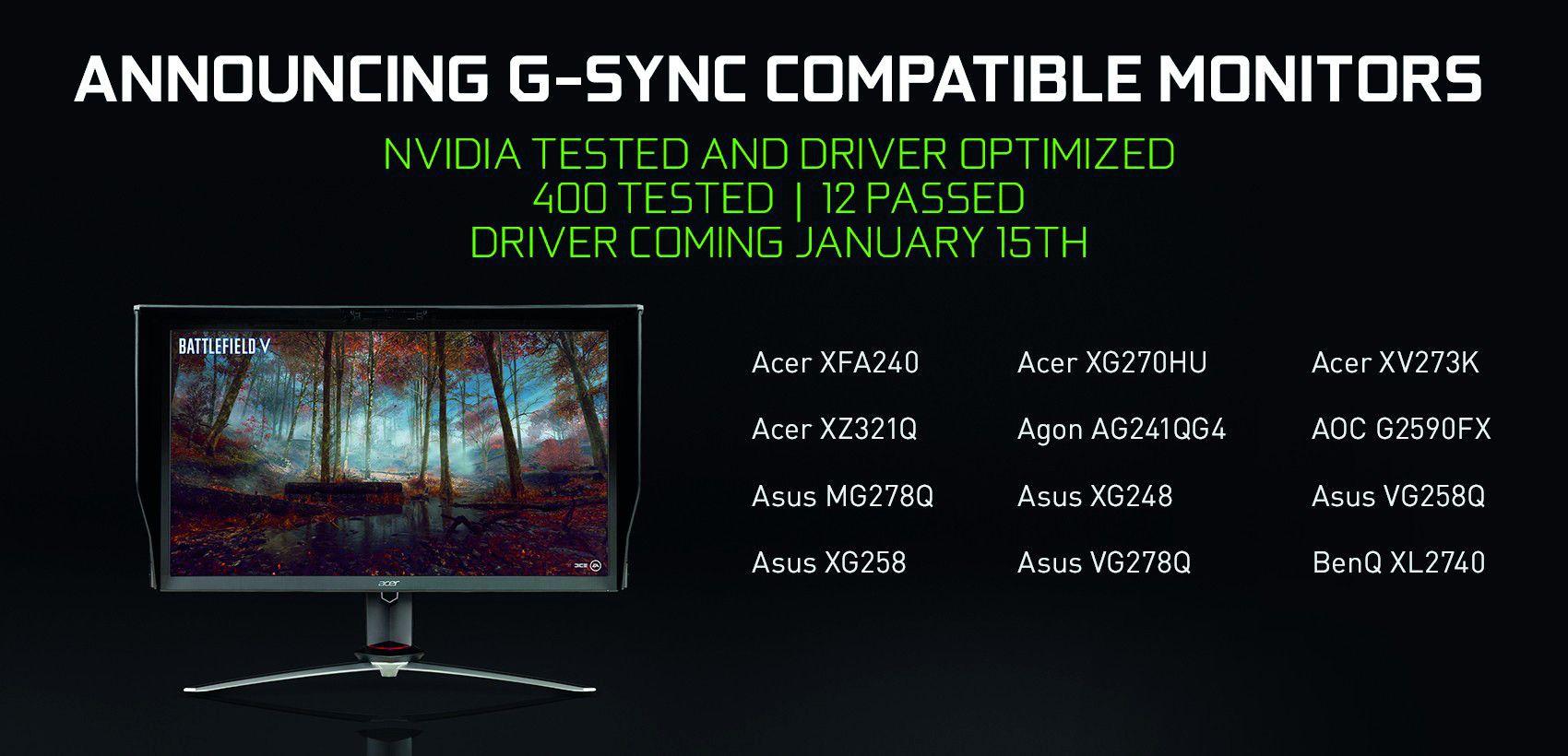 Freesync mit Nvidia-Geforce-Grafikkarten nutzen - PC-WELT