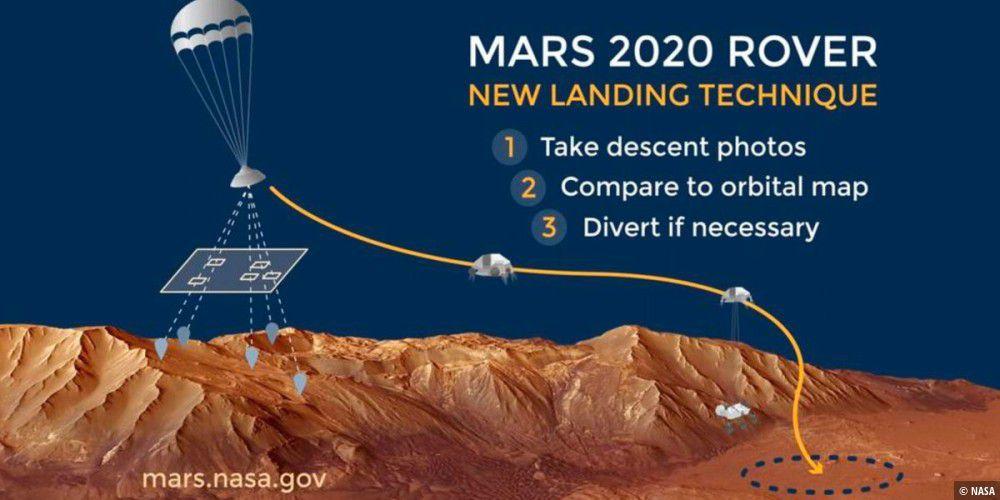 NASA-Rover landet auf Mars mit Helikopter: 7 Minuten des Terrors - PC-WELT